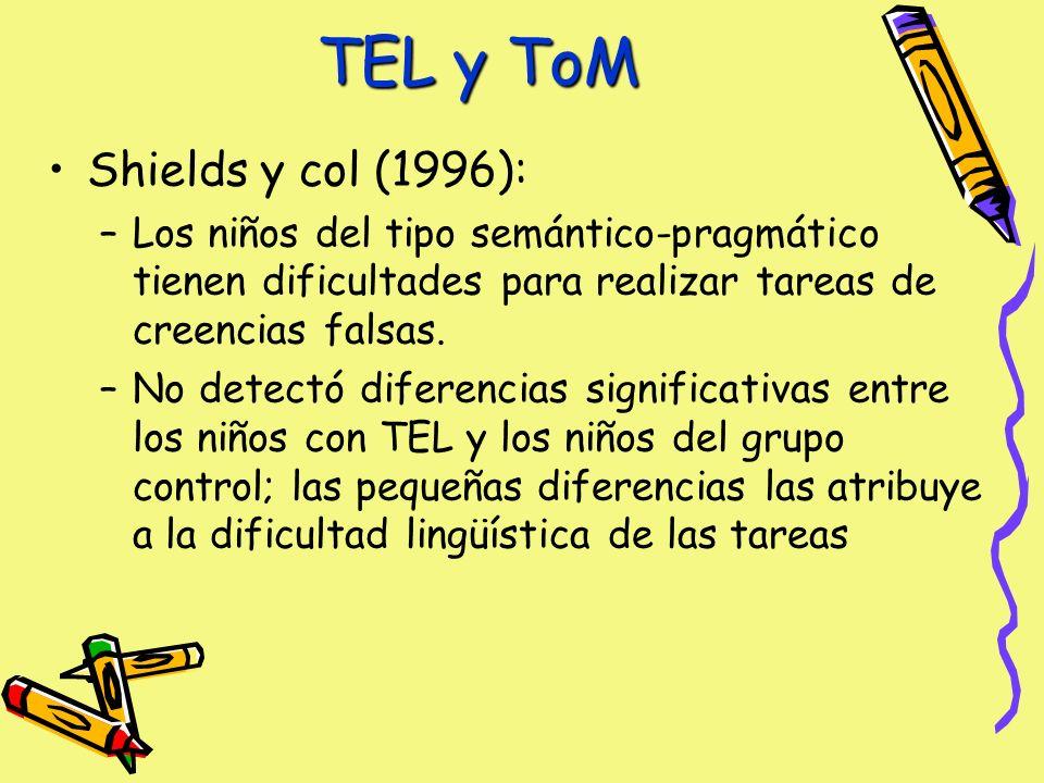 TEL y ToM Shields y col (1996): –Los niños del tipo semántico-pragmático tienen dificultades para realizar tareas de creencias falsas.