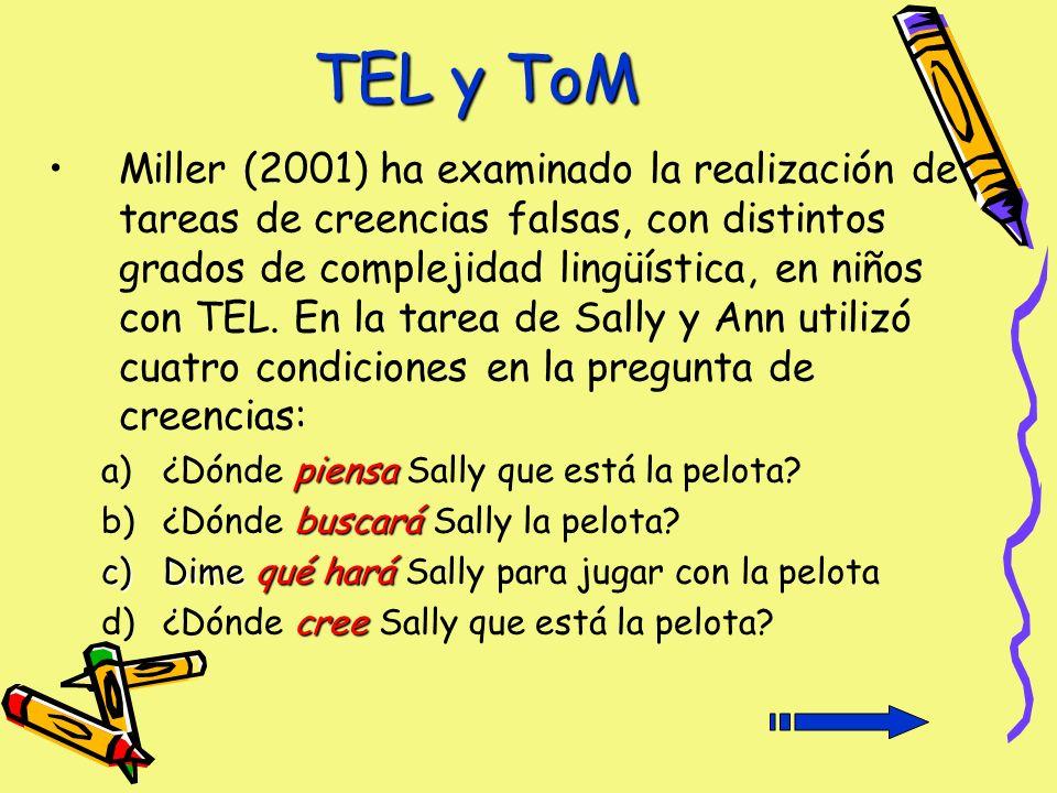 TEL y ToM Miller (2001) ha examinado la realización de tareas de creencias falsas, con distintos grados de complejidad lingüística, en niños con TEL.