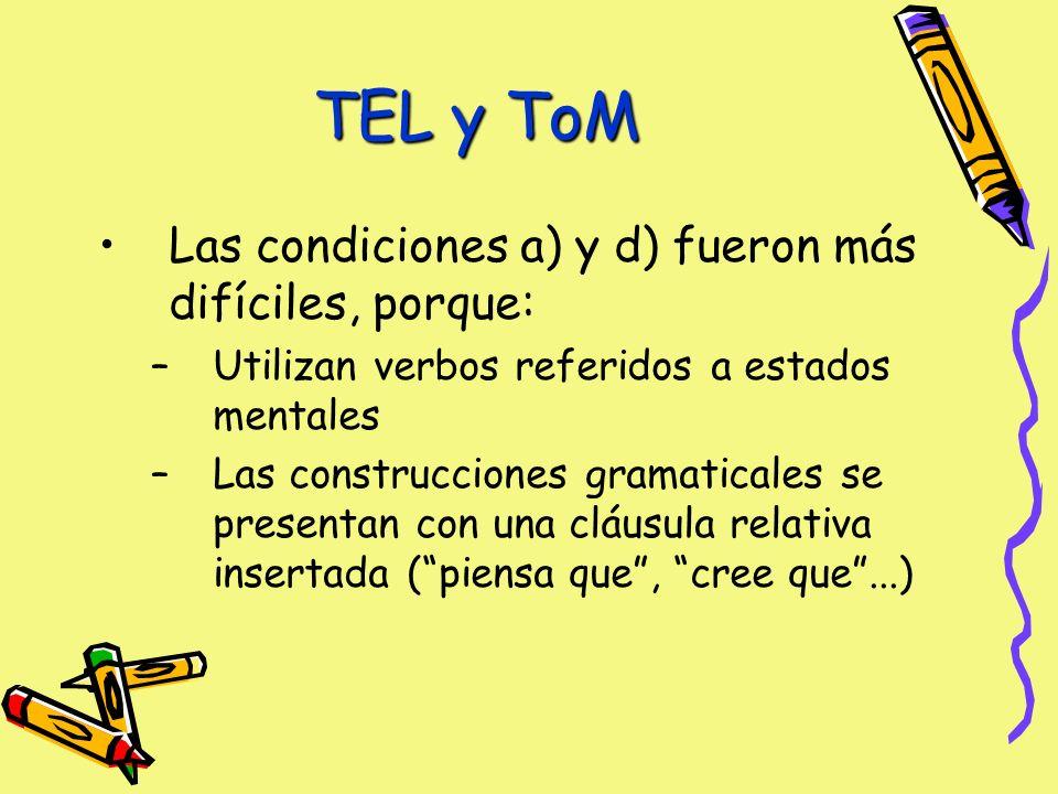 TEL y ToM Las condiciones a) y d) fueron más difíciles, porque: –Utilizan verbos referidos a estados mentales –Las construcciones gramaticales se presentan con una cláusula relativa insertada (piensa que, cree que...)