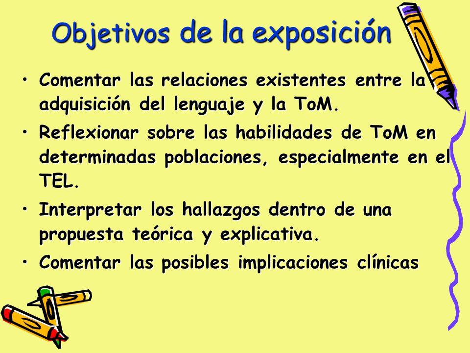 Objetivos de la exposición Comentar las relaciones existentes entre la adquisición del lenguaje y la ToM.Comentar las relaciones existentes entre la adquisición del lenguaje y la ToM.