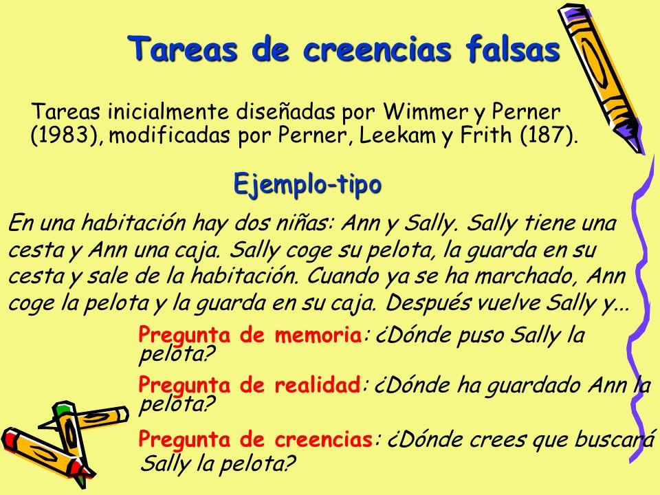 Tareas de creencias falsas Tareas inicialmente diseñadas por Wimmer y Perner (1983), modificadas por Perner, Leekam y Frith (187).