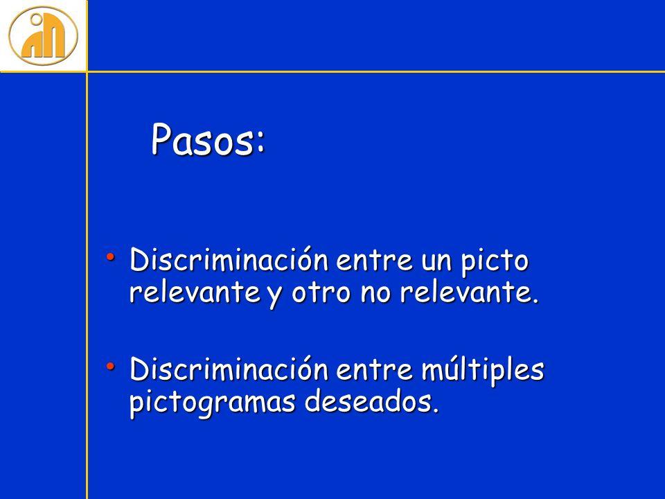 Pasos: Discriminación entre un picto relevante y otro no relevante. Discriminación entre un picto relevante y otro no relevante. Discriminación entre
