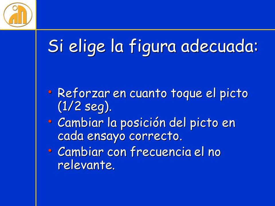 Si elige la figura adecuada: Reforzar en cuanto toque el picto (1/2 seg). Reforzar en cuanto toque el picto (1/2 seg). Cambiar la posición del picto e