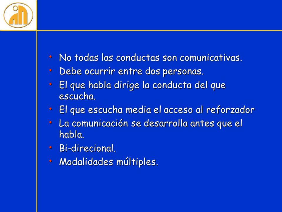 No todas las conductas son comunicativas. No todas las conductas son comunicativas. Debe ocurrir entre dos personas. Debe ocurrir entre dos personas.