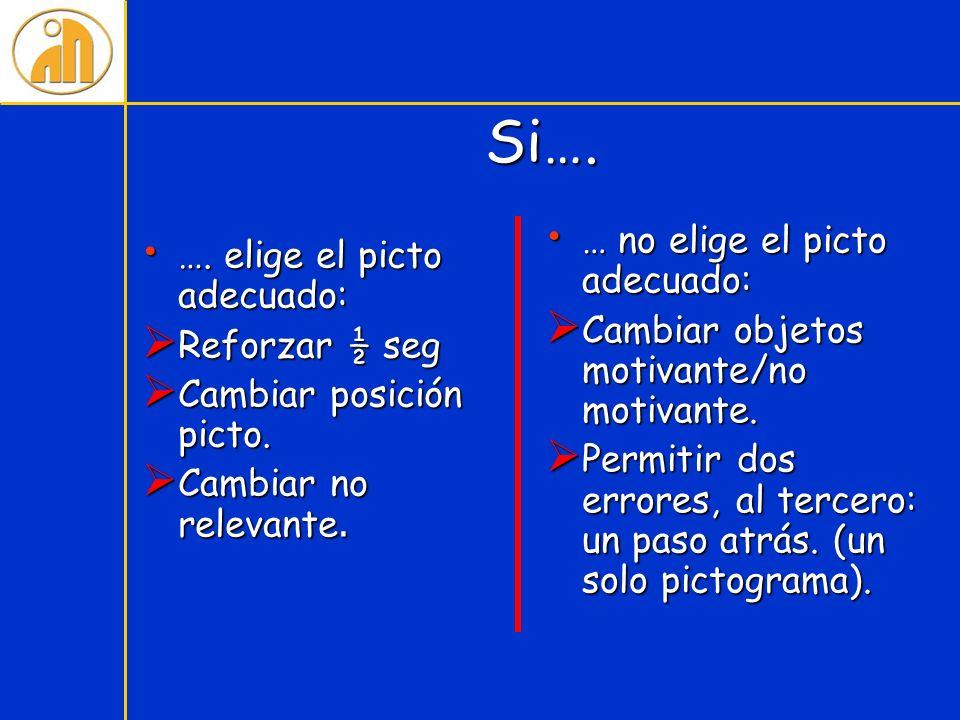 Si…. …. elige el picto adecuado: …. elige el picto adecuado: Reforzar ½ seg Reforzar ½ seg Cambiar posición picto. Cambiar posición picto. Cambiar no