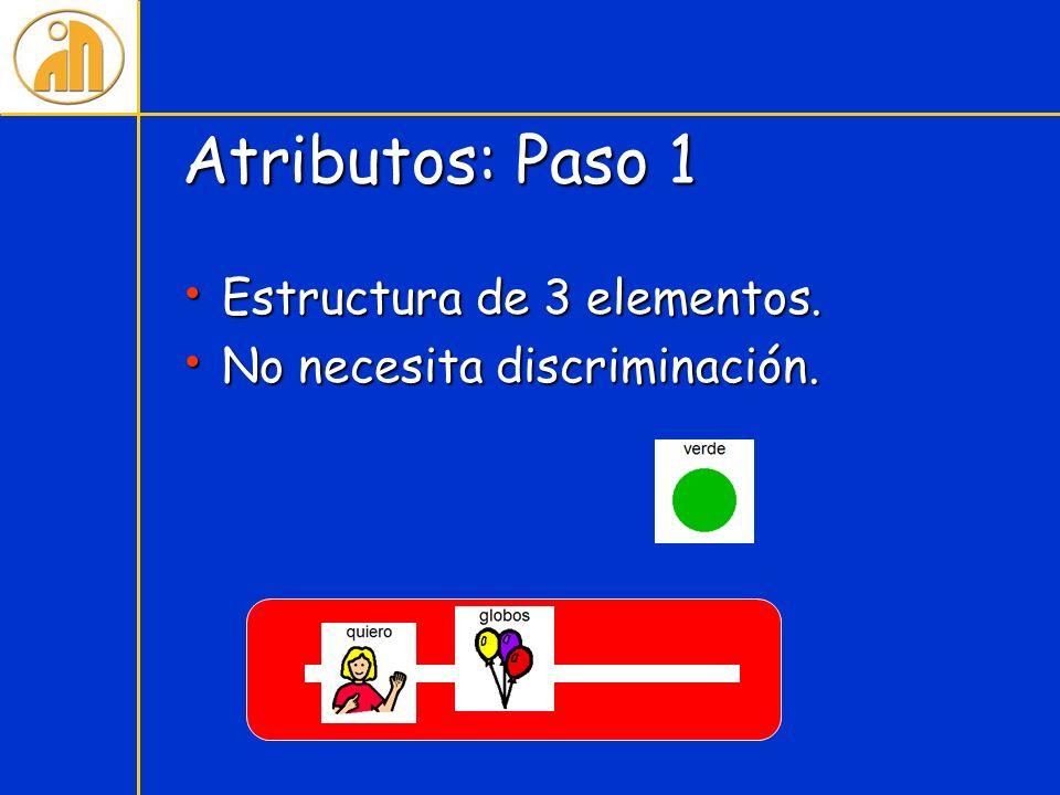 Atributos: Paso 1 Estructura de 3 elementos. Estructura de 3 elementos. No necesita discriminación. No necesita discriminación.