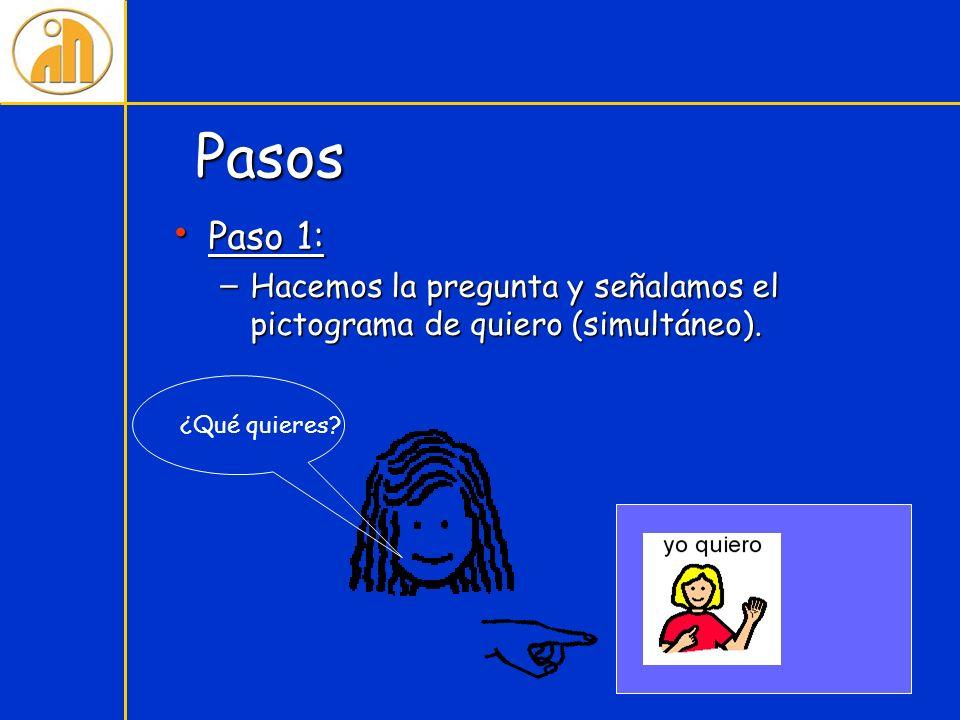 Pasos Paso 1: Paso 1: – Hacemos la pregunta y señalamos el pictograma de quiero (simultáneo). ¿Qué quieres?