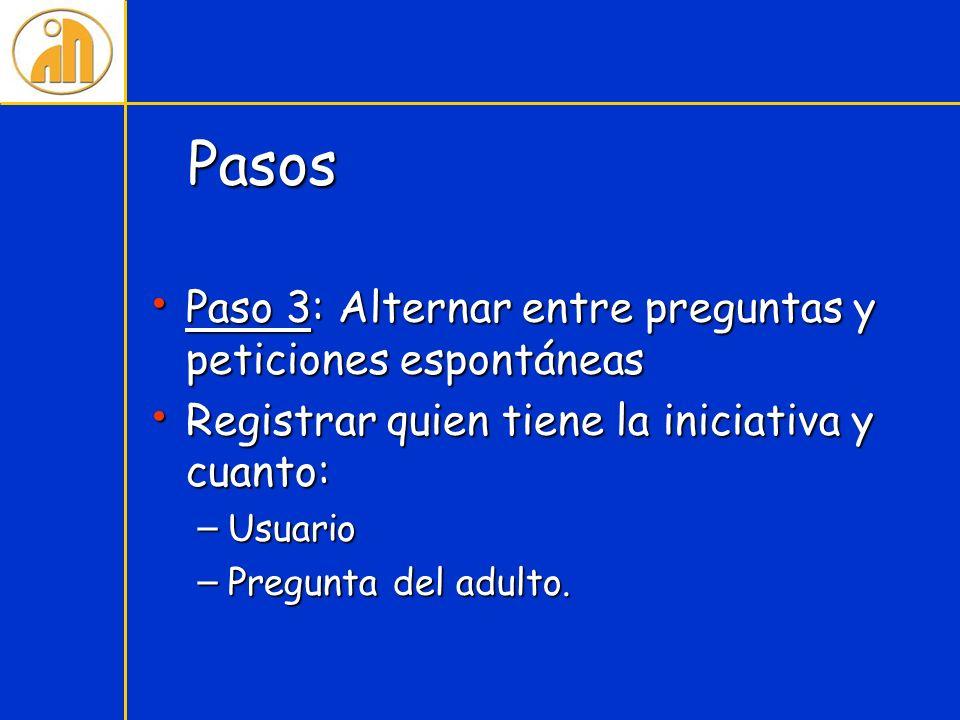 Pasos Paso 3: Alternar entre preguntas y peticiones espontáneas Paso 3: Alternar entre preguntas y peticiones espontáneas Registrar quien tiene la ini