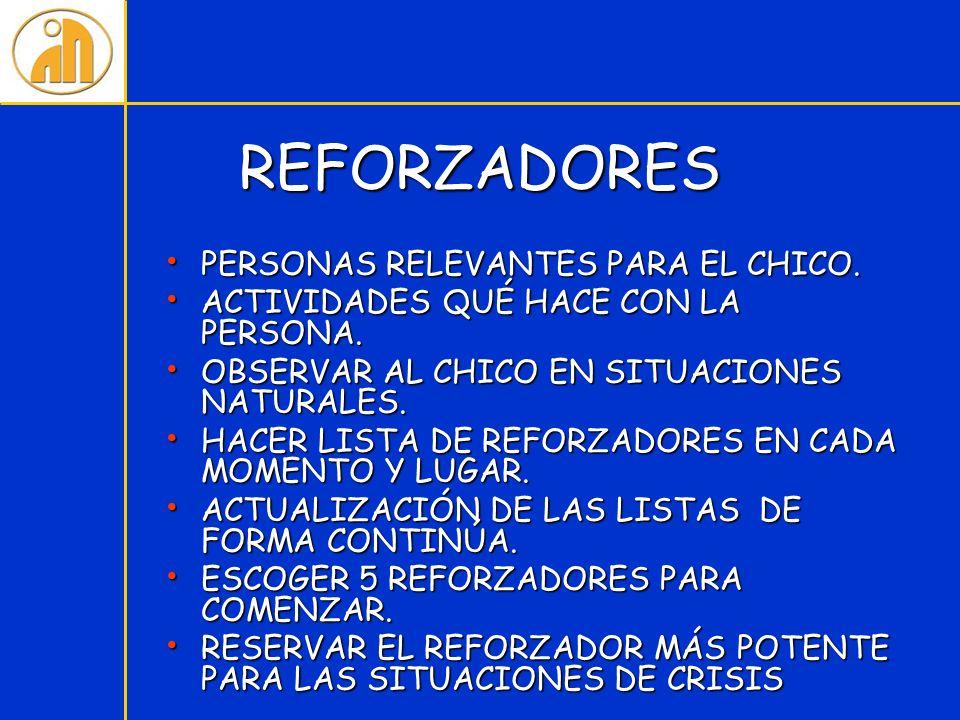 REFORZADORES PERSONAS RELEVANTES PARA EL CHICO. PERSONAS RELEVANTES PARA EL CHICO. ACTIVIDADES QUÉ HACE CON LA PERSONA. ACTIVIDADES QUÉ HACE CON LA PE
