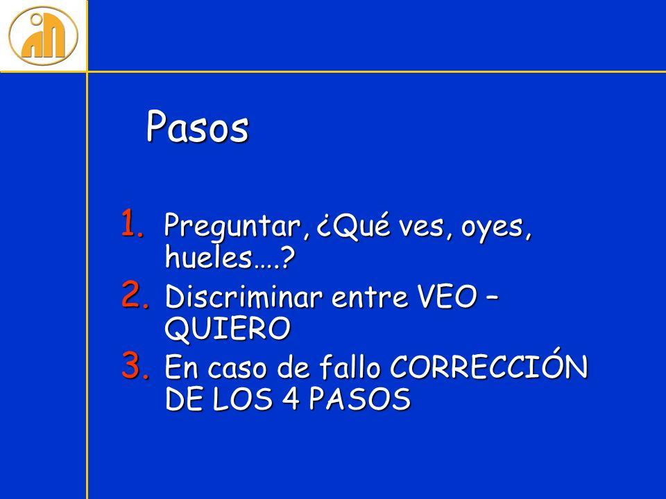 Pasos 1. Preguntar, ¿Qué ves, oyes, hueles….? 2. Discriminar entre VEO – QUIERO 3. En caso de fallo CORRECCIÓN DE LOS 4 PASOS