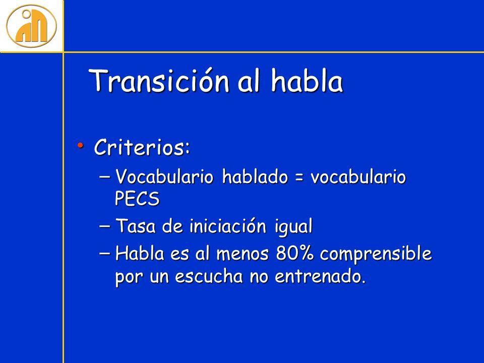 Transición al habla Criterios: Criterios: – Vocabulario hablado = vocabulario PECS – Tasa de iniciación igual – Habla es al menos 80% comprensible por