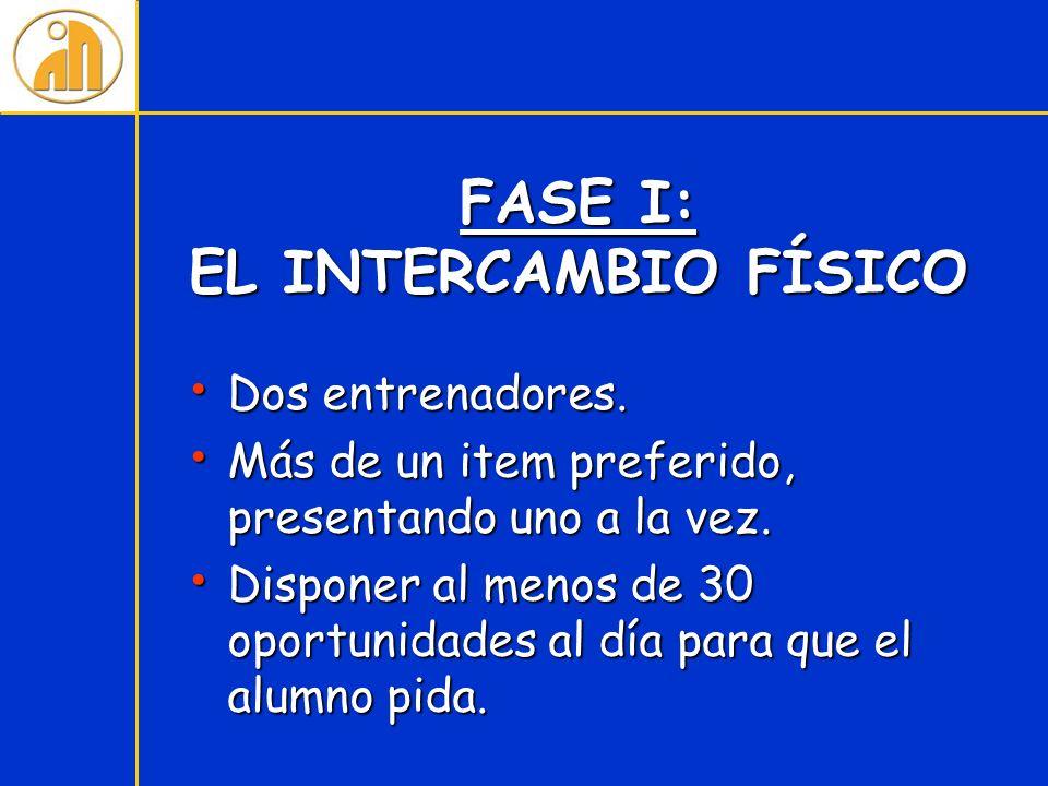 FASE I: EL INTERCAMBIO FÍSICO Dos entrenadores. Dos entrenadores. Más de un item preferido, presentando uno a la vez. Más de un item preferido, presen