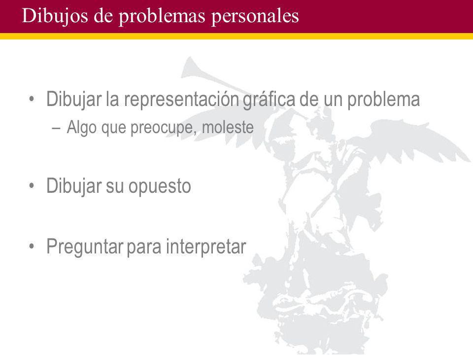 Dibujos de problemas personales Dibujar la representación gráfica de un problema –Algo que preocupe, moleste Dibujar su opuesto Preguntar para interpr