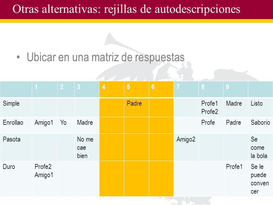 Otras alternativas: rejillas de autodescripciones Ubicar en una matriz de respuestas 123456789 SimplePadreProfe1 Profe2 MadreListo EnrollaoAmigo1YoMad