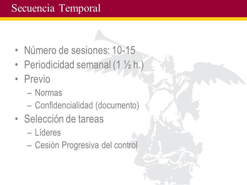 Secuencia Temporal Número de sesiones: 10-15 Periodicidad semanal (1 ½ h.) Previo –Normas –Confidencialidad (documento) Selección de tareas –Líderes –