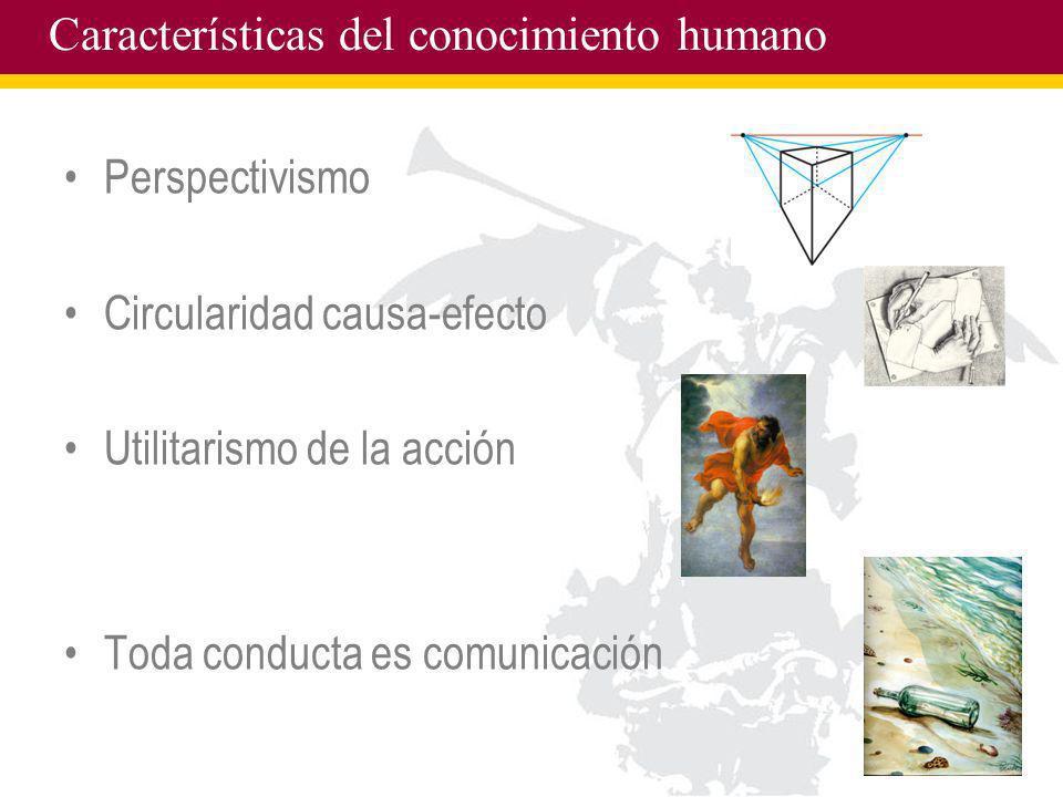 Características del conocimiento humano Perspectivismo Circularidad causa-efecto Utilitarismo de la acción Toda conducta es comunicación