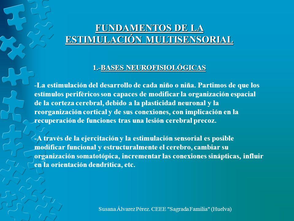 Susana Álvarez Pérez.CEEE Sagrada Familia (Huelva) 7.-ESTIMULACIÓN SENSORIAL TÁCTIL.