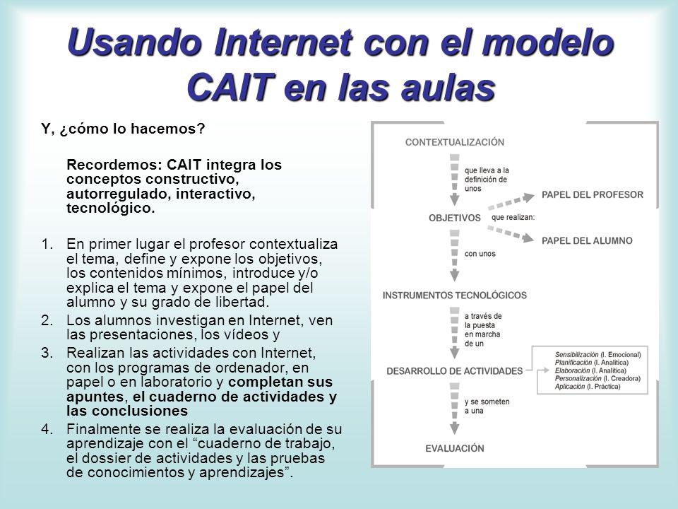 Usando Internet con el modelo CAIT en las aulas Y, ¿cómo lo hacemos? Recordemos: CAIT integra los conceptos constructivo, autorregulado, interactivo,