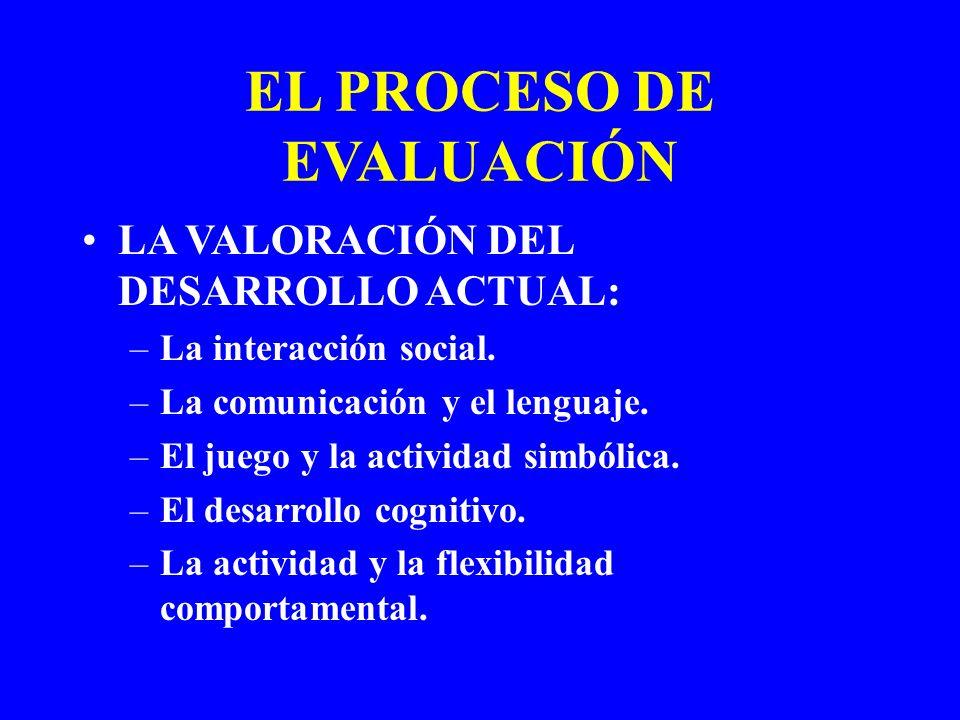 EL PROCESO DE EVALUACIÓN LA VALORACIÓN DEL DESARROLLO ACTUAL: –La interacción social. –La comunicación y el lenguaje. –El juego y la actividad simbóli