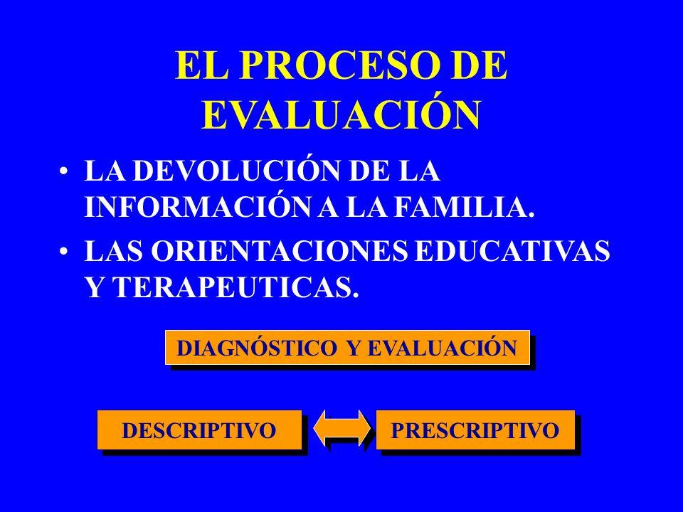 EL PROCESO DE EVALUACIÓN LA DEVOLUCIÓN DE LA INFORMACIÓN A LA FAMILIA. LAS ORIENTACIONES EDUCATIVAS Y TERAPEUTICAS. DIAGNÓSTICO Y EVALUACIÓN DESCRIPTI