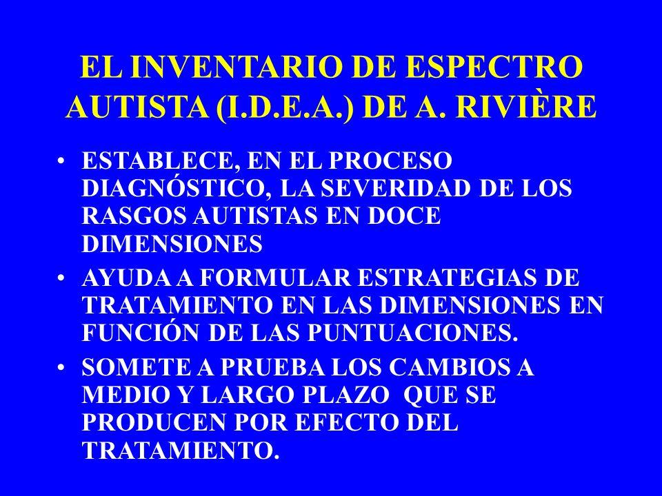 EL INVENTARIO DE ESPECTRO AUTISTA (I.D.E.A.) DE A. RIVIÈRE ESTABLECE, EN EL PROCESO DIAGNÓSTICO, LA SEVERIDAD DE LOS RASGOS AUTISTAS EN DOCE DIMENSION