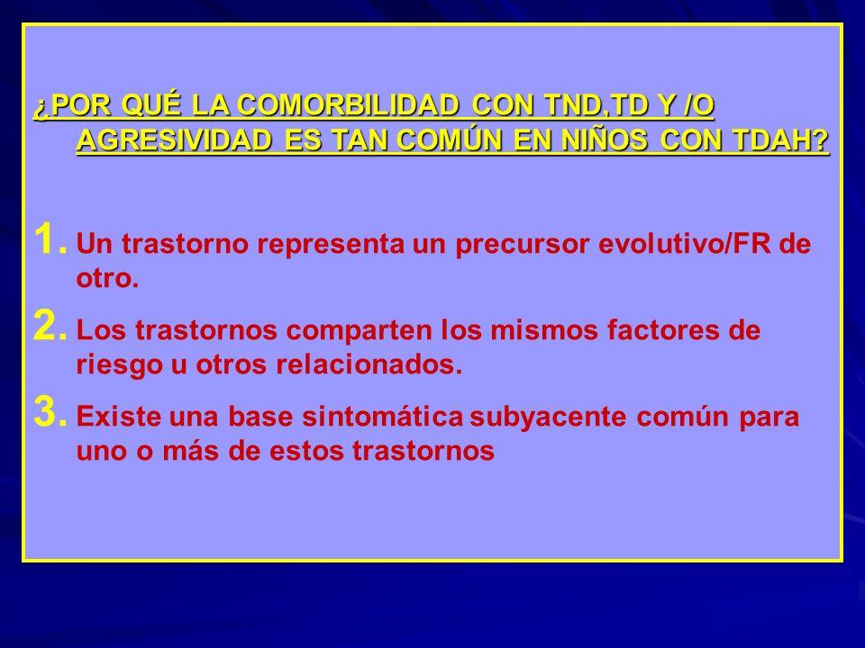 ¿POR QUÉ LA COMORBILIDAD CON TND,TD Y /O AGRESIVIDAD ES TAN COMÚN EN NIÑOS CON TDAH? 1. Un trastorno representa un precursor evolutivo/FR de otro. 2.