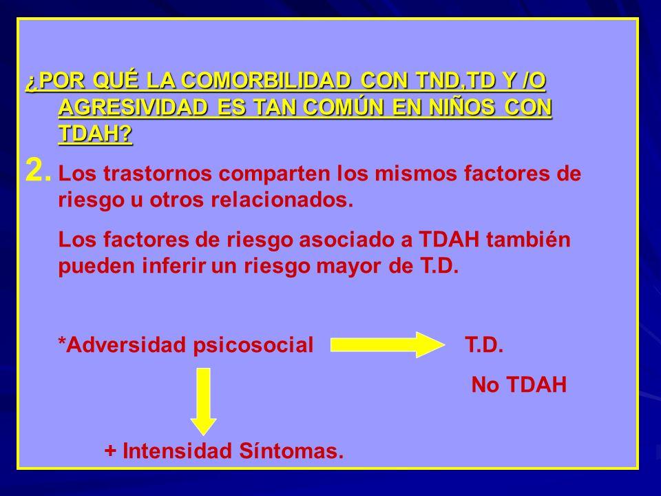 ¿POR QUÉ LA COMORBILIDAD CON TND,TD Y /O AGRESIVIDAD ES TAN COMÚN EN NIÑOS CON TDAH? 2. Los trastornos comparten los mismos factores de riesgo u otros