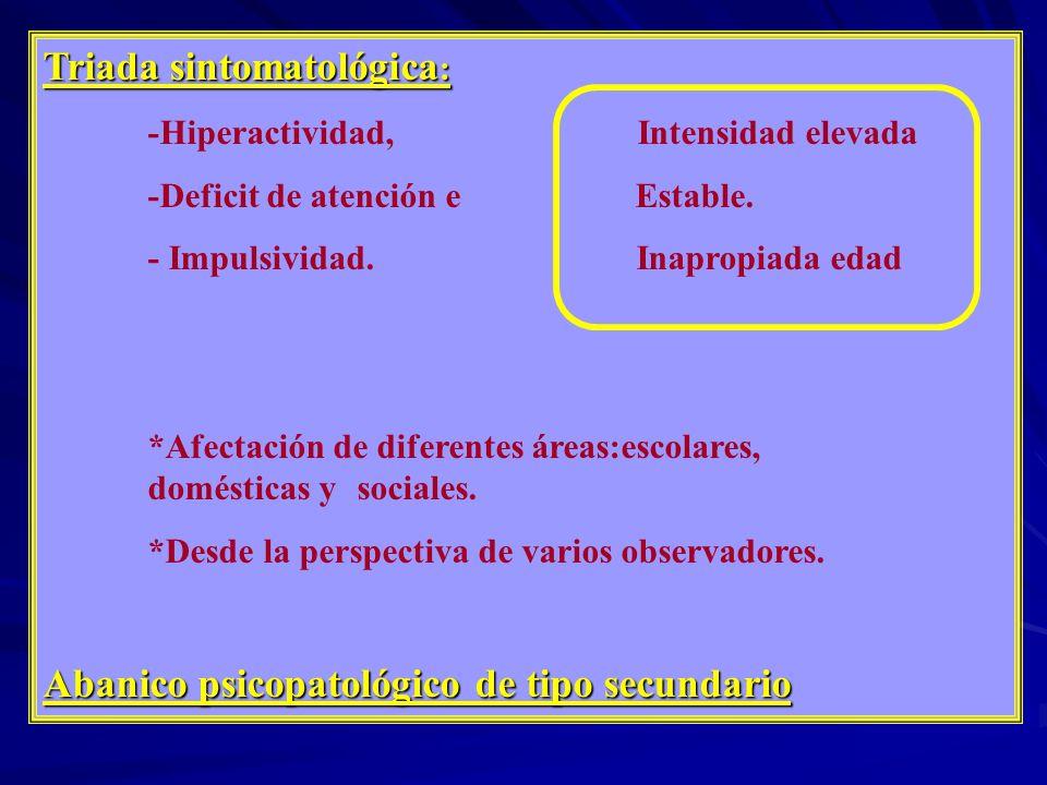 Triada sintomatológica : -Hiperactividad, Intensidad elevada -Deficit de atención e Estable. - Impulsividad. Inapropiada edad *Afectación de diferente