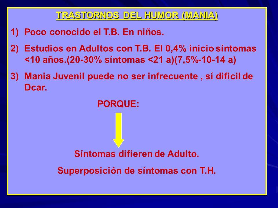 TRASTORNOS DEL HUMOR (MANIA) 1)Poco conocido el T.B. En niños. 2)Estudios en Adultos con T.B. El 0,4% inicio síntomas <10 años.(20-30% síntomas <21 a)