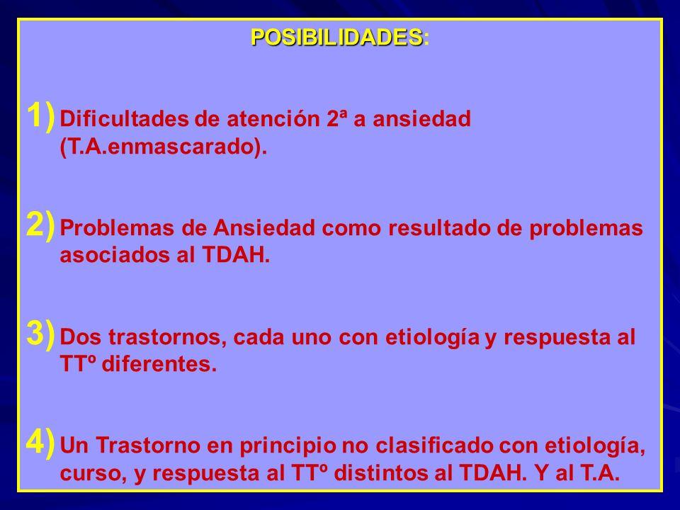 POSIBILIDADES POSIBILIDADES: 1) Dificultades de atención 2ª a ansiedad (T.A.enmascarado). 2) Problemas de Ansiedad como resultado de problemas asociad