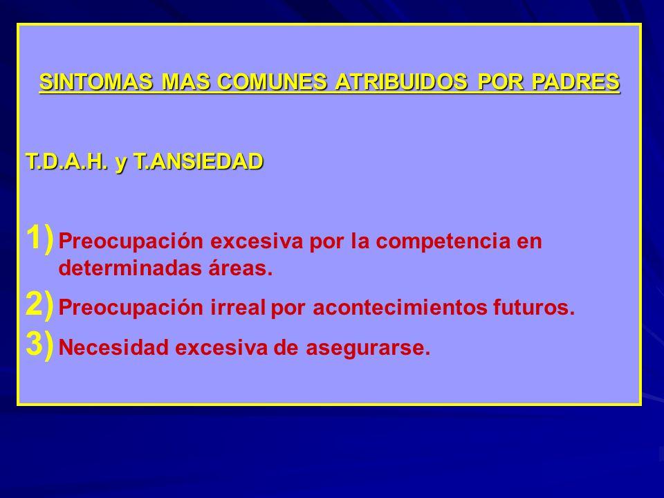 SINTOMAS MAS COMUNES ATRIBUIDOS POR PADRES T.D.A.H. y T.ANSIEDAD 1) Preocupación excesiva por la competencia en determinadas áreas. 2) Preocupación ir
