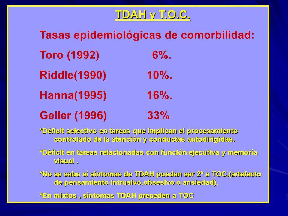 TDAH y T.O.C. Tasas epidemiológicas de comorbilidad: Toro (1992) 6%. Riddle(1990) 10%. Hanna(1995) 16%. Geller (1996) 33% *Déficit selectivo en tareas