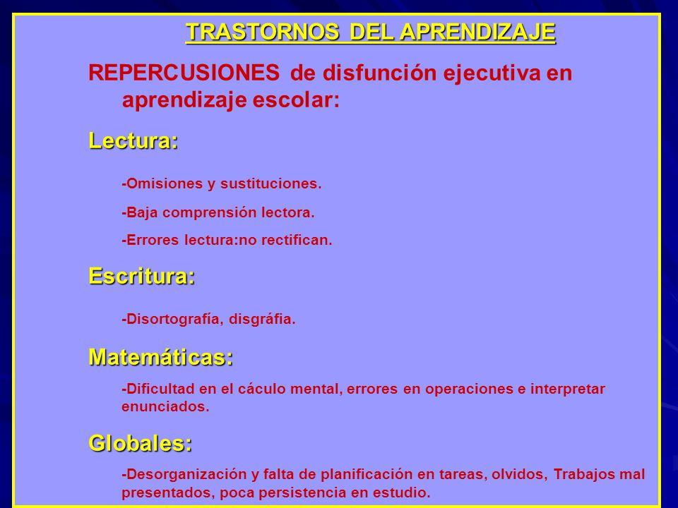 TRASTORNOS DEL APRENDIZAJE REPERCUSIONES de disfunción ejecutiva en aprendizaje escolar:Lectura: -Omisiones y sustituciones. -Baja comprensión lectora