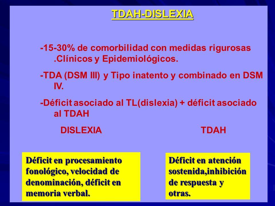 TDAH-DISLEXIA -15-30% de comorbilidad con medidas rigurosas.Clínicos y Epidemiológicos. -TDA (DSM III) y Tipo inatento y combinado en DSM IV. -Déficit