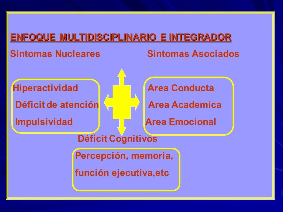 ENFOQUE MULTIDISCIPLINARIO E INTEGRADOR Sintomas Nucleares Sintomas Asociados Hiperactividad Area Conducta Déficit de atención Area Academica Impulsividad Area Emocional Déficit Cognitivos Percepción, memoria, función ejecutiva,etc