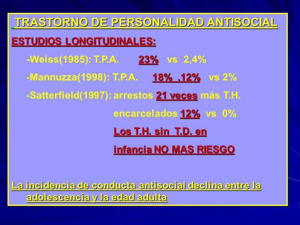 TRASTORNO DE PERSONALIDAD ANTISOCIAL TRASTORNO DE PERSONALIDAD ANTISOCIAL ESTUDIOS LONGITUDINALES: 23% -Weiss(1985): T.P.A. 23% vs 2,4% 18%,12% -Mannu