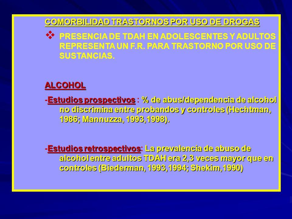 COMORBILIDAD TRASTORNOS POR USO DE DROGAS PRESENCIA DE TDAH EN ADOLESCENTES Y ADULTOS REPRESENTA UN F.R. PARA TRASTORNO POR USO DE SUSTANCIAS.ALCOHOL