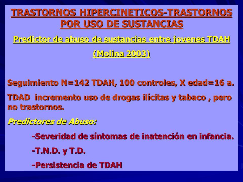 TRASTORNOS HIPERCINETICOS-TRASTORNOS POR USO DE SUSTANCIAS Predictor de abuso de sustancias entre jovenes TDAH (Molina 2003) Seguimiento N=142 TDAH, 100 controles, X edad=16 a.