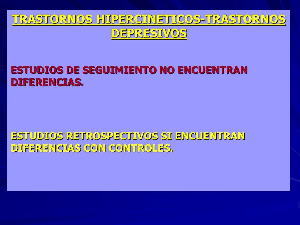 TRASTORNOS HIPERCINETICOS-TRASTORNOS DEPRESIVOS ESTUDIOS DE SEGUIMIENTO NO ENCUENTRAN DIFERENCIAS. ESTUDIOS RETROSPECTIVOS SI ENCUENTRAN DIFERENCIAS C