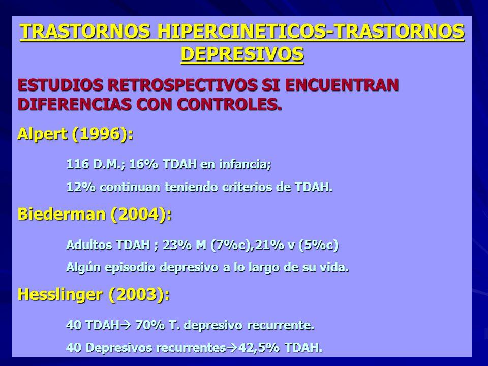 TRASTORNOS HIPERCINETICOS-TRASTORNOS DEPRESIVOS ESTUDIOS RETROSPECTIVOS SI ENCUENTRAN DIFERENCIAS CON CONTROLES. Alpert (1996): 116 D.M.; 16% TDAH en
