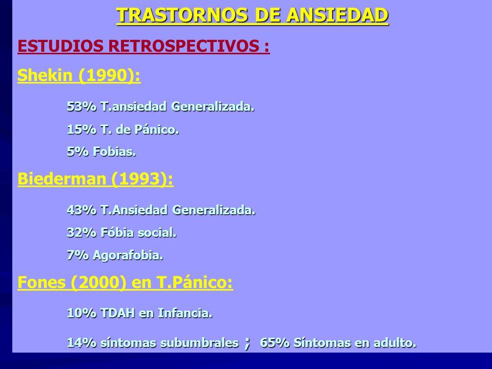 TRASTORNOS DE ANSIEDAD ESTUDIOS RETROSPECTIVOS : Shekin (1990): 53% T.ansiedad Generalizada.