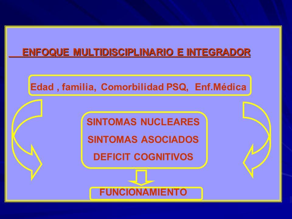 ENFOQUE MULTIDISCIPLINARIO E INTEGRADOR ENFOQUE MULTIDISCIPLINARIO E INTEGRADOR Edad, familia, Comorbilidad PSQ, Enf.Médica SINTOMAS NUCLEARES SINTOMAS ASOCIADOS DEFICIT COGNITIVOS FUNCIONAMIENTO