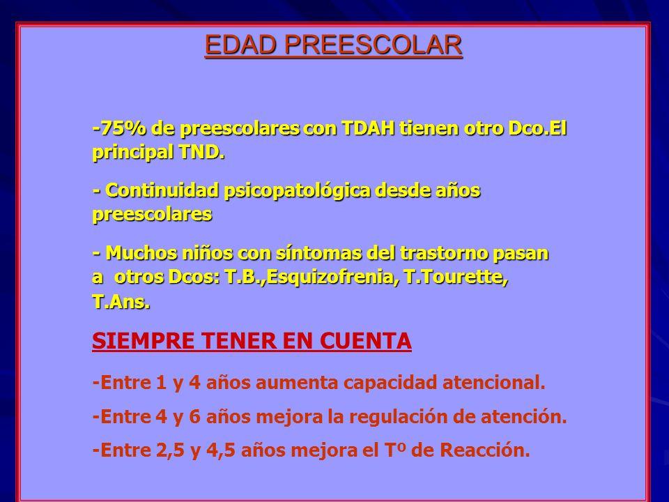 EDAD PREESCOLAR -75% de preescolares con TDAH tienen otro Dco.El principal TND.