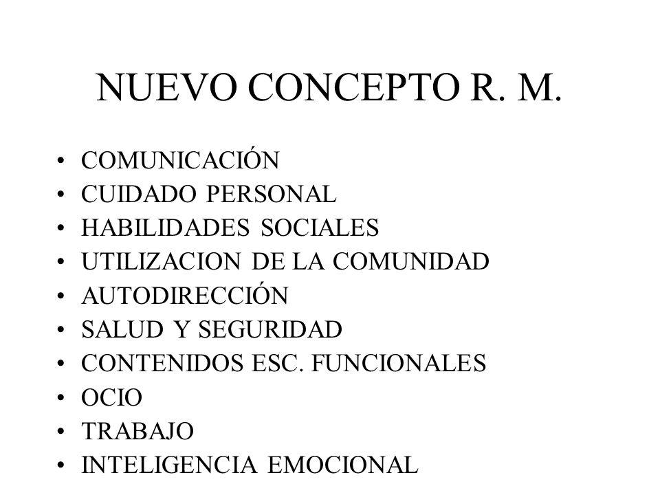 NUEVO CONCEPTO R. M. COMUNICACIÓN CUIDADO PERSONAL HABILIDADES SOCIALES UTILIZACION DE LA COMUNIDAD AUTODIRECCIÓN SALUD Y SEGURIDAD CONTENIDOS ESC. FU