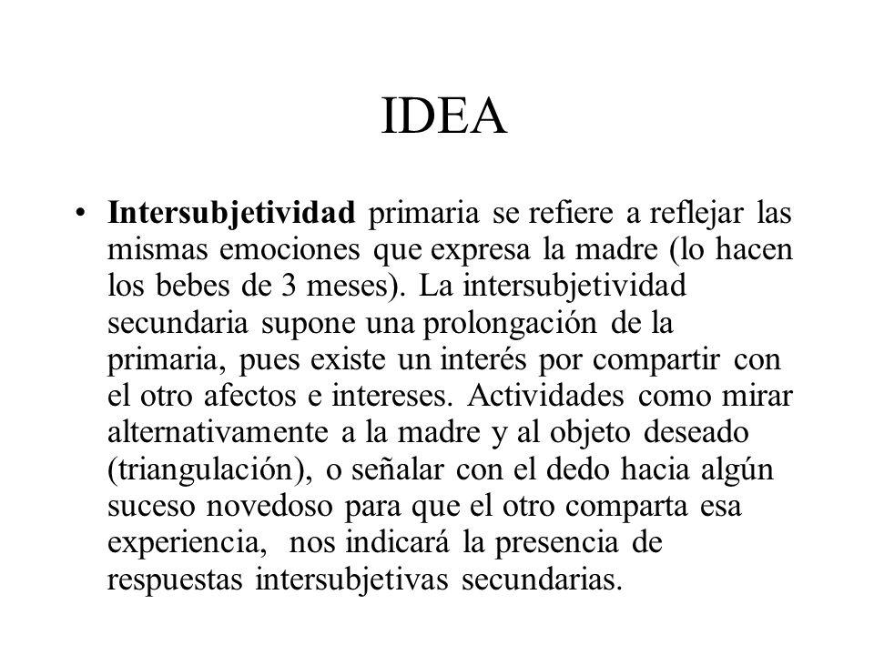 IDEA Intersubjetividad primaria se refiere a reflejar las mismas emociones que expresa la madre (lo hacen los bebes de 3 meses). La intersubjetividad