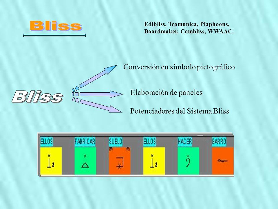 Elaboración de paneles Conversión en símbolo pictográfico Edibliss, Tcomunica, Plaphoons, Boardmaker, Combliss, WWAAC. Potenciadores del Sistema Bliss