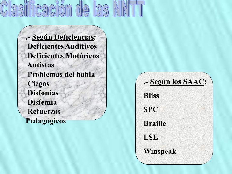 .- Según los SAAC: Bliss SPC Braille LSE Winspeak.- Según Deficiencias: Deficientes Auditivos Deficientes Motóricos Autistas Problemas del habla Ciegos Disfonías Disfemia Refuerzos Pedagógicos