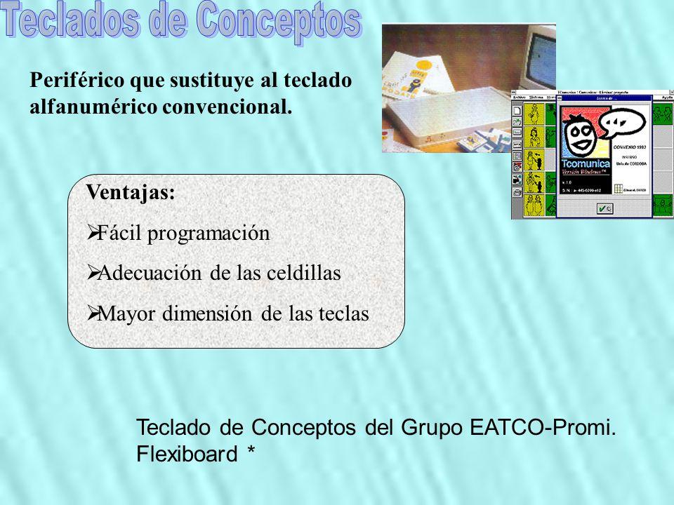 Periférico que sustituye al teclado alfanumérico convencional. Teclado de Conceptos del Grupo EATCO-Promi. Flexiboard * Ventajas: Fácil programación A