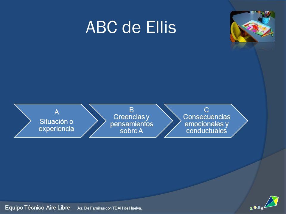 ABC de Ellis A Situación o experiencia B Creencias y pensamientos sobre A C Consecuencias emocionales y conductuales Equipo Técnico Aire Libre As. De