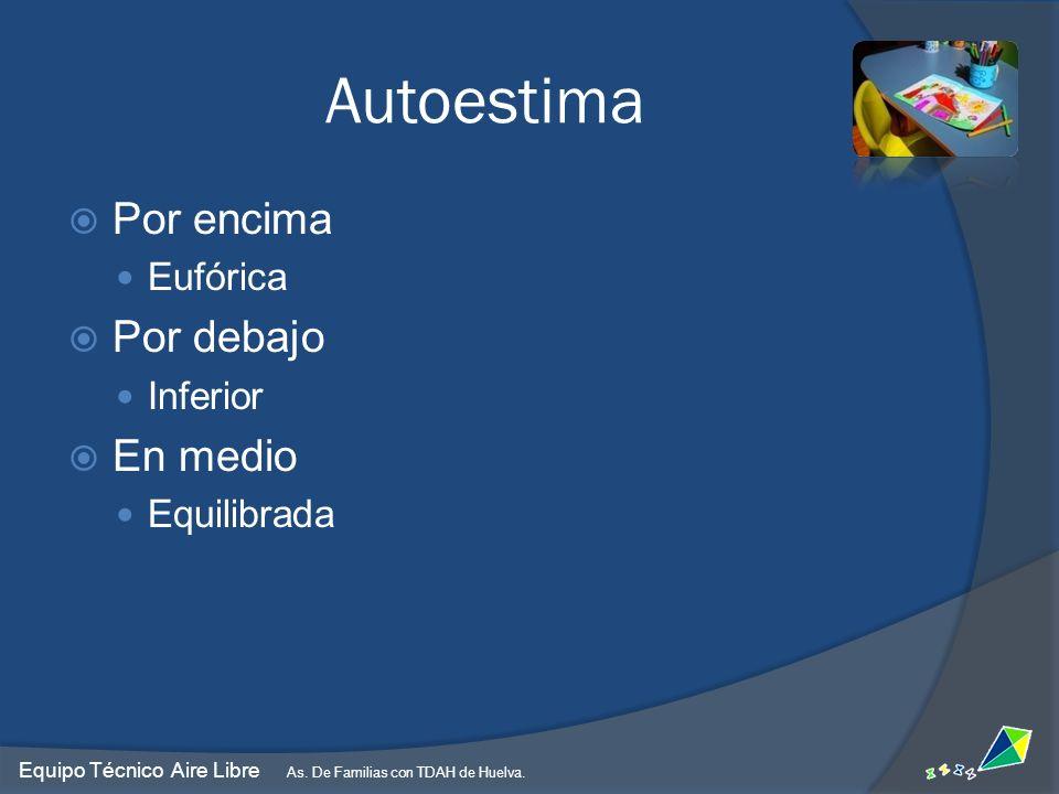 Autoestima Por encima Eufórica Por debajo Inferior En medio Equilibrada Equipo Técnico Aire Libre As. De Familias con TDAH de Huelva.